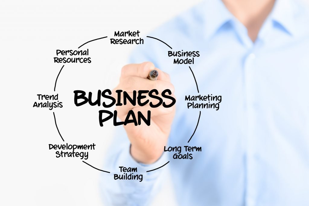 write business plan Writing your business plan how to write a business plan the ingredients of a marketing plan updating your business plan  enhancing your business plan  business plan tools business plan software  books and how-to manuals  business plan templates  sample business plans market strategies market strategies are the result of a meticulous market analysis.